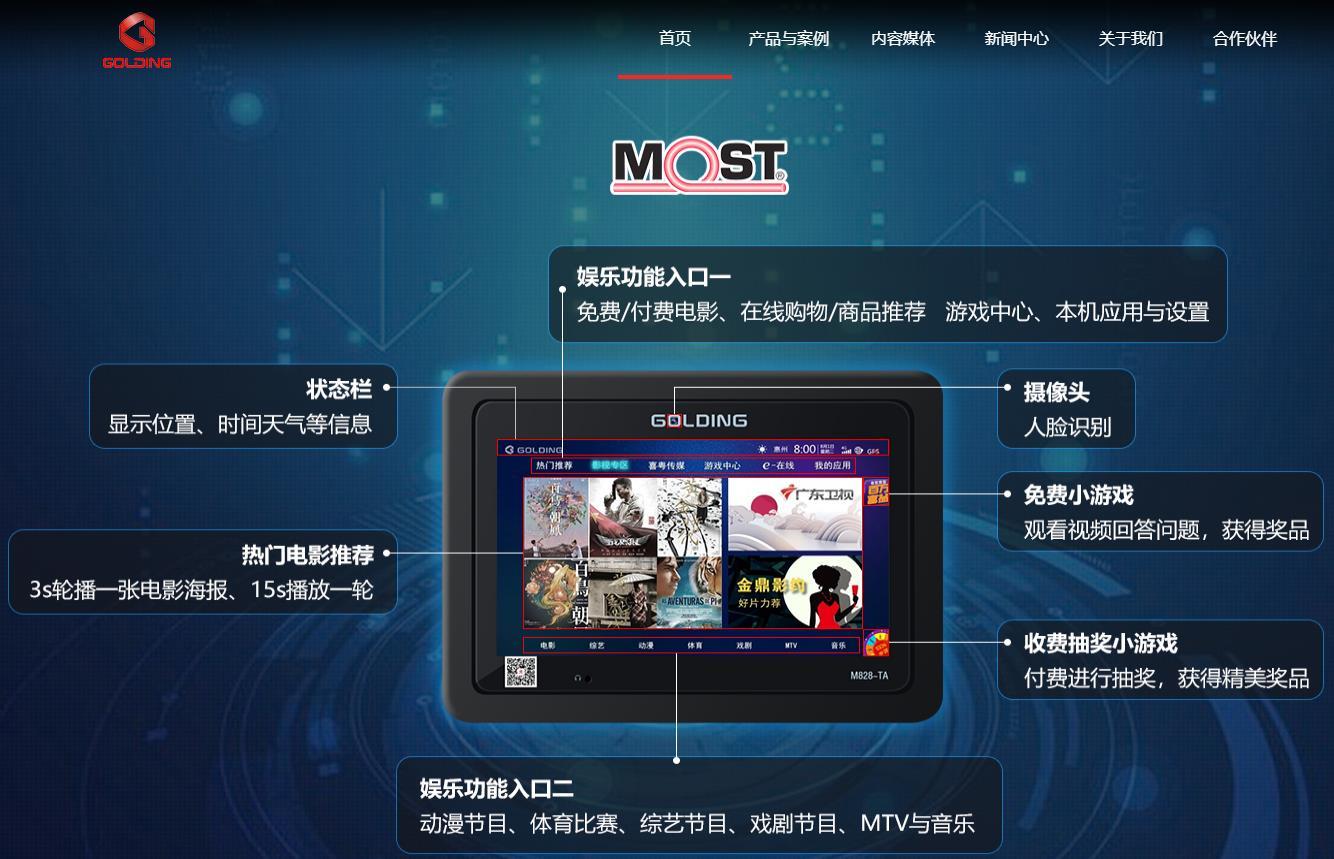 广东金鼎移动传媒有限公司MTS个性化高端商旅平台建设
