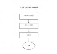广东省归还户口页办理流程图