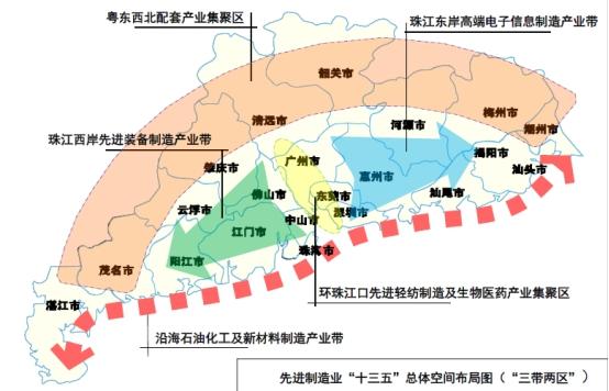 广东省先进制造业介绍