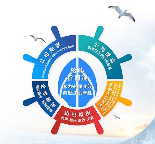 粤港澳大湾区品牌展示:招商局蛇口工业区控股股份有限